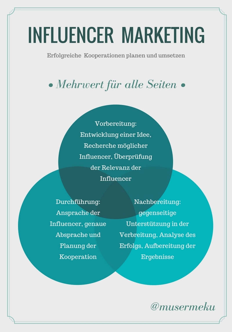 So funktioniert erfolgreiches Influencer Marketing